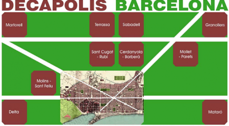 Decàpolis Barcelona