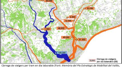 FEMvallès comparteix amb Foment la importància del nou túnel d'FGC Vallès - Barcelona